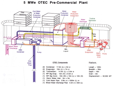 5 MWe OTEC Pre-commercial plant